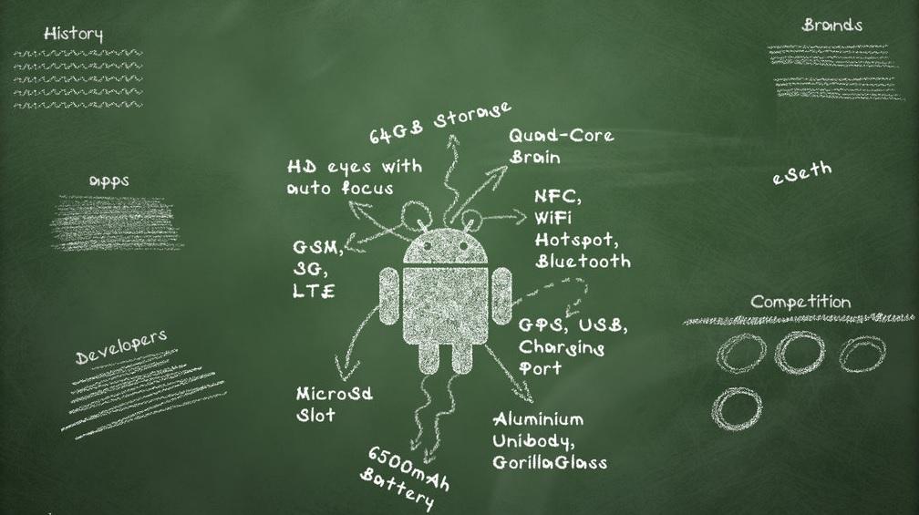 Android aplikacije za školarce